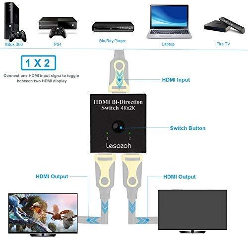 Buy HDMI Switch Bi-Direction 4K HDMI Splitter 2 x 1/1 x 2 No