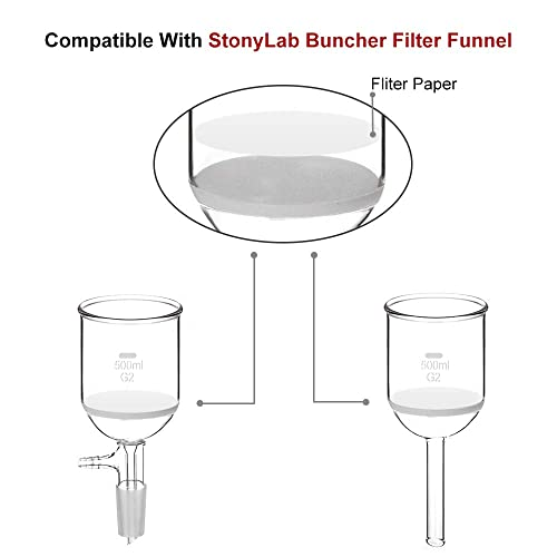 75mm Diameter Cellulose Filter Paper with 20 Micron Particle Retention Medium Filtration Speed Pack of 100 StonyLab Quantitative Filter Paper Circles