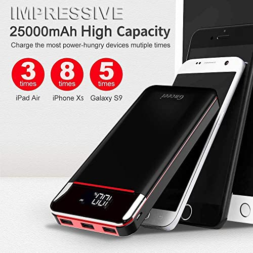 3 USB Output /& Dual Input Fast Charging External Battery Pack Compatible with All Smart Phones Heibor Portable Charger Power Bank 26800mAh Ultra High Capacity with Flashlights /& LCD Digital Display