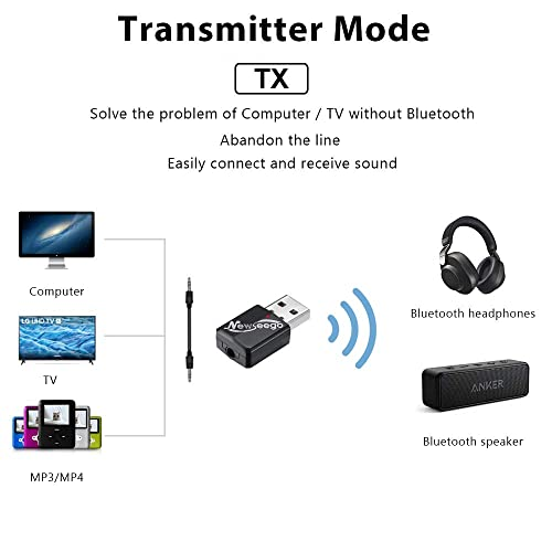 3.5mm, RCA, Computer USB digital audio CARPURIDE Bluetooth Transmitter for TV PC Plug and Play No Built-In Battery But Forever Power Dual Link Wireless Audio Adapter for Headphones Low Latency,
