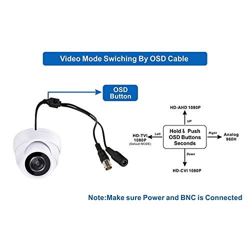 HD-TVI 2.4MP 1080P HD-CVI  HD-AHD  Analog  Dome Camera  Sony CMOS 4 IN 1 IP67