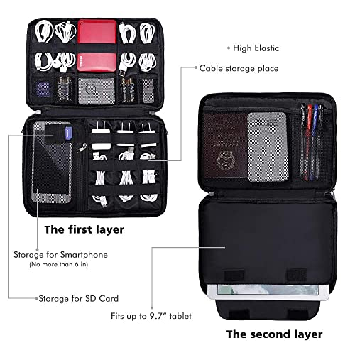Smartphone CF Cards Plugs Electronic Bag Gadget Bag Fire and Water-Repellent Double Carry Case Electronic Accessories Organizer Bag for Cables Chargers Memory Cards iPad Mini