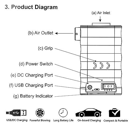 Zacro Electric Air Pump 6000mAh Battery,Portable Paddling pools Pump for Air bed