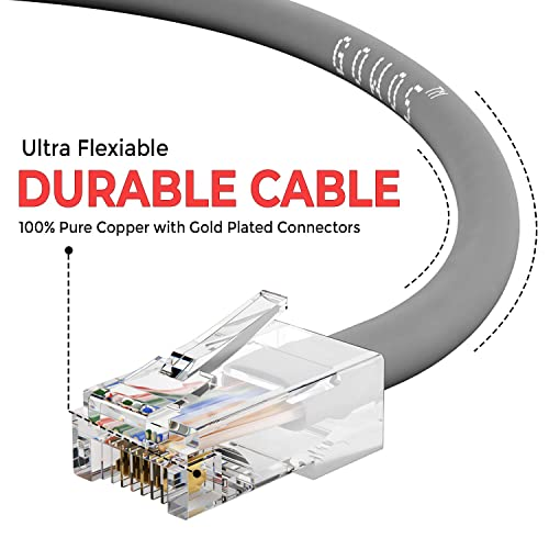 CABLECHOICE Cat5e Ethernet Cable 1Gigabit//Sec High Speed LAN Internet//Patch Cable 24AWG Network Cable with Gold Plated RJ45 Non-Booted Connector Gray 10-Pack - 0.5 Feet 350MHz