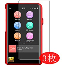 Synvy Privacy Screen Protector Film for Shanling M2X Anti Spy Protective Protectors Not Tempered Glass