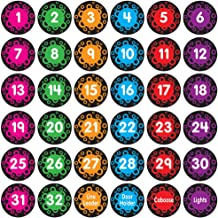 Pack of 30 Per Case 2.563 x 12.25 x 12.25 ft Pack of 30 // 30 sq 2.563 x 12.25 x 12.25 0.080 Trafficmaster A4250 Peel N Stick Tile 12 X 12 Delta Sandstone Tan Wisp 2.03 mm