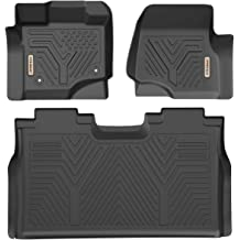 All Weather Guard Cargo Liner with Odorless and Heavy Duty Rubber Custom Fit bonbo Rear Trunk Cover Floor Mat for Honda HR-V 2014-2020