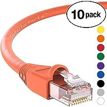 PTC Premium RJ45 Network Combiner AdapterTwin Pack