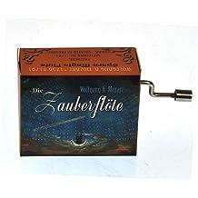 Fridolin 58254 Mozart Little Night Music//Reiniger Contessa Music Box